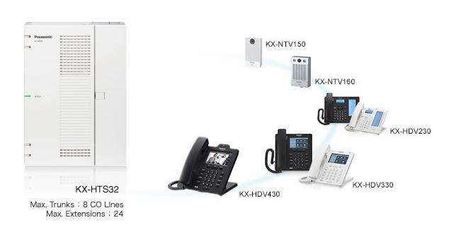 Telefonní ústředna Panasonic KX-HTS32.